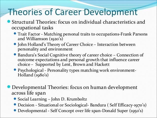 john holland's theory of career choice