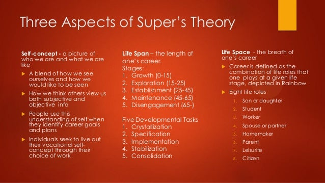 supers theory on establishment stage of career development Super's theory donald super was one super developed 5 life and career development stages stage1-growth age 0-14 stage 3 establishment age 25-44 stage 4 maintenance age 45-64 stage 5 decline ale 65+ super described each stage in detail in the links below.