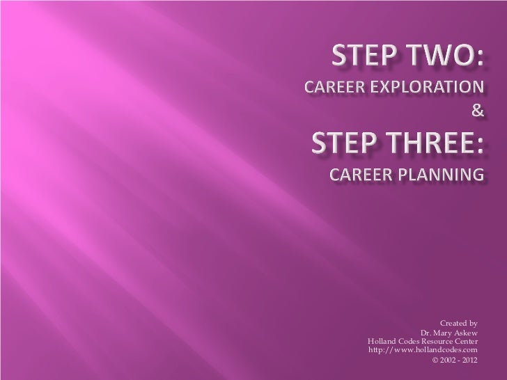 Career Exploration Steps Two and Three