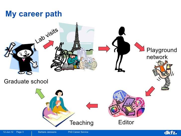 essays on career plan