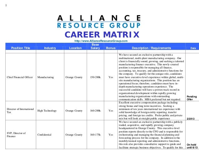 ARG Career Matrix _May 2013