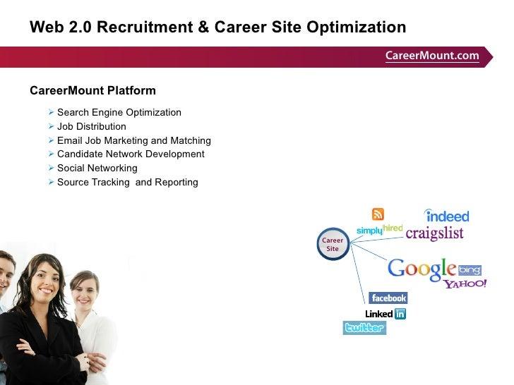Web 2.0 Recruitment & Career Site Optimization                                                 CareerMount.com  CareerMoun...