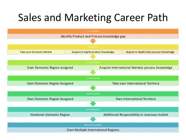 procter and gamble supply chain management marketing essay Supply chain finance at procter & gamble case solution,supply chain finance at procter & gamble case analysis, supply chain finance at procter & gamble.