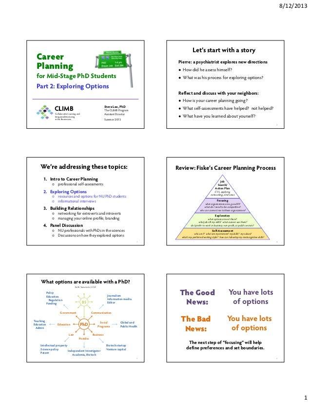 Career planning 2   exploring options 2013
