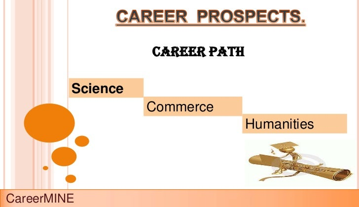 Career Path         Science                   Commerce                                 HumanitiesCareerMINE