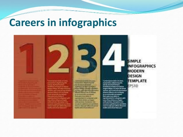 Careers in infographics