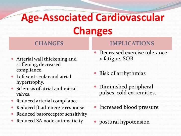 Age related changes in cardiovascular system