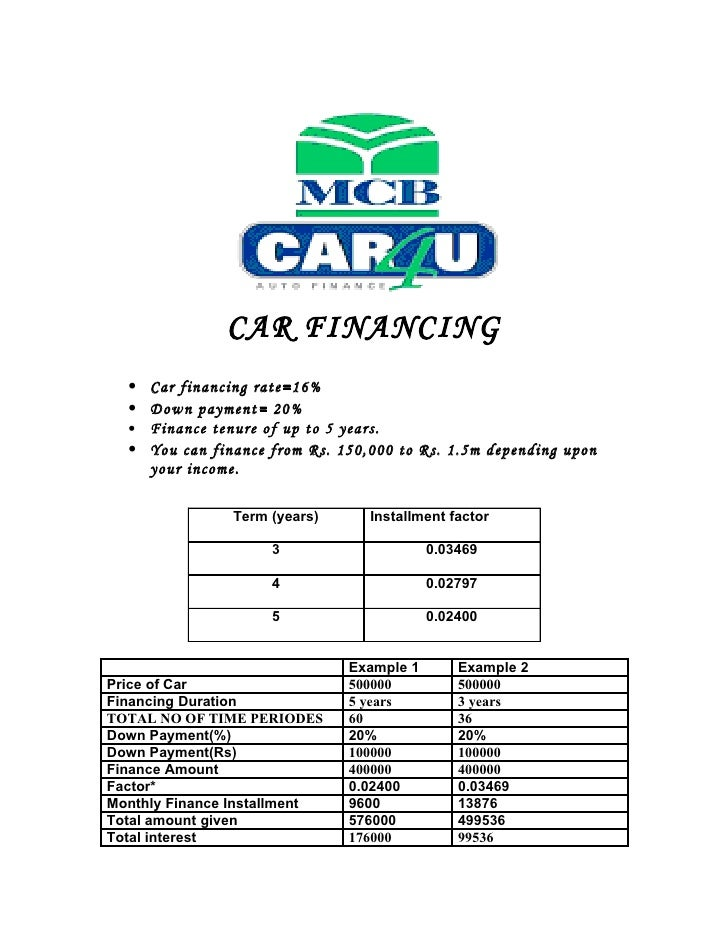 CAR FINANCING  • Car financing rate=16%  • Down payment= 20%  • Finance tenure of up to 5 years.  • You can finance from R...