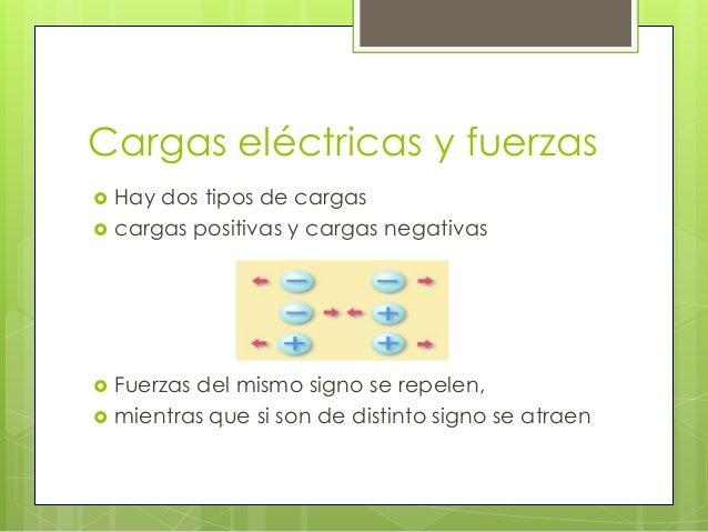 Cargas eléctricas y fuerzas