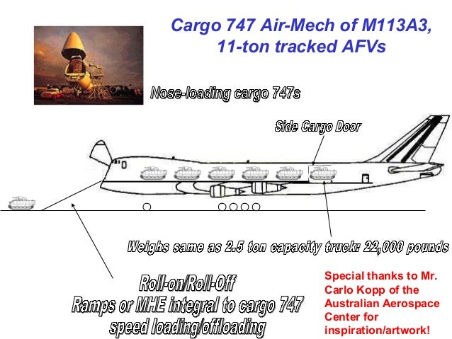 Cargo 747 Air-Mech of M113A3,     11-ton tracked AFVs                 Special thanks to Mr.                 Carlo Kopp of ...
