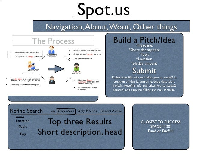 Spot.us                Navigation, About, Woot, Other things                                                       Build a...
