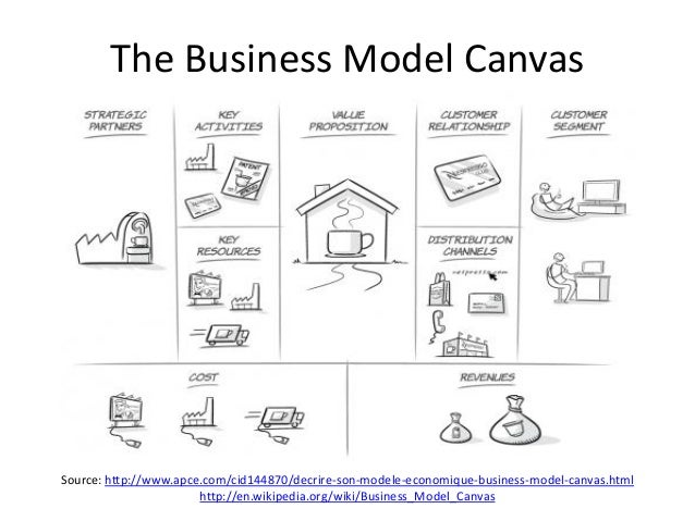 Business model site de rencontre