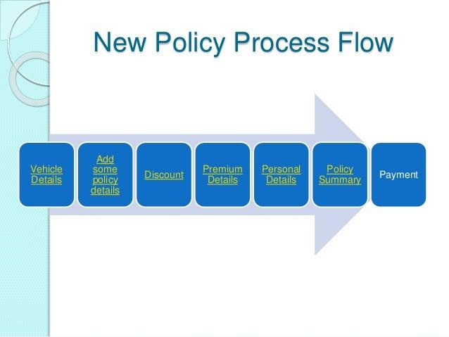 Current Flow Diagram Current Free Engine Image For User Manual Download