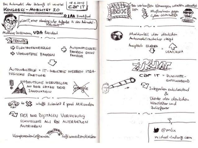carIT-Kongress: Mobilität 3.0 Sketchnotes (IAA 2013)