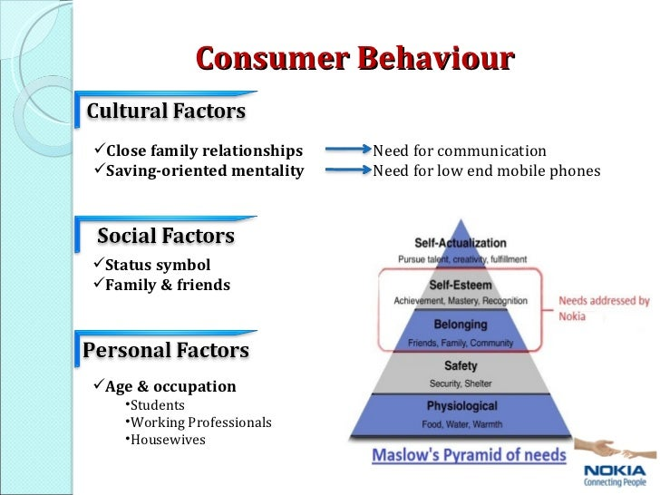 maslow consumer behaviour Consumer behavior considers the many reasons why—personal, situational, psychological, and social—people shop for products, buy.