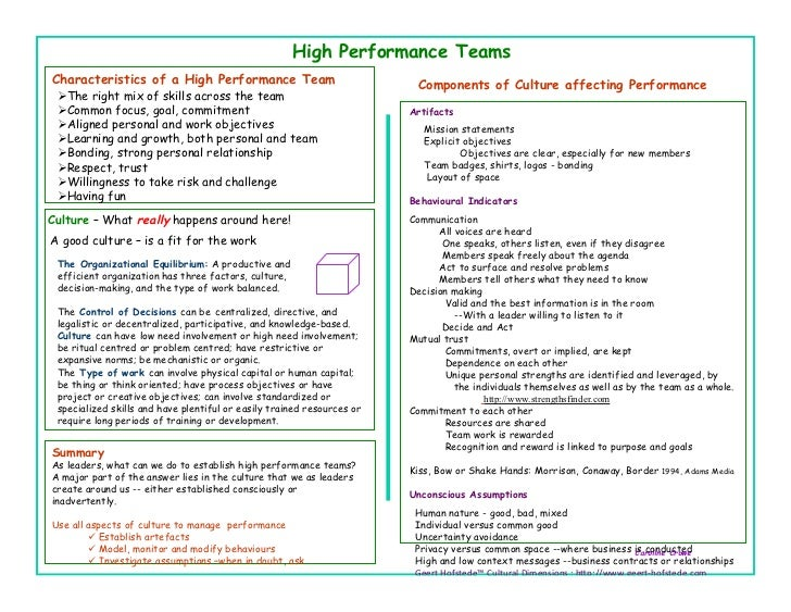 Caroline Crowe: High Performance Teams in a Global Context