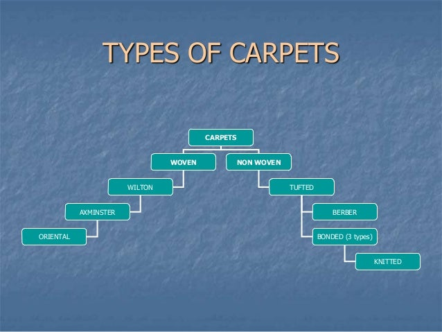 Woven Carpets Types Types of Carpets Carpets Woven