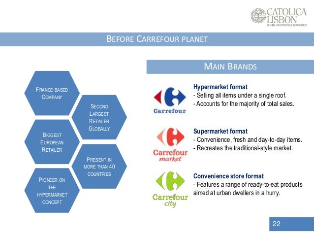 Carrefour Ready To Side With The Traditional Market