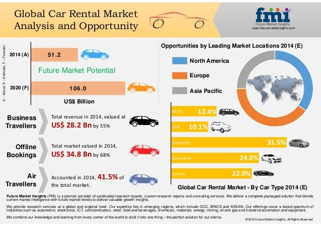 Rental Market Share Car Pictures Car Canyon