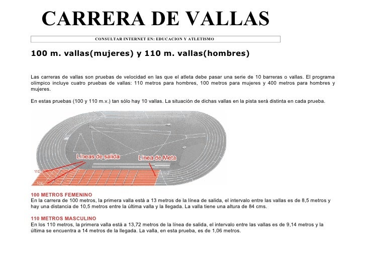 CARRERA DE VALLAS                            CONSULTAR INTERNET EN: EDUCACION Y ATLETISMO100 m. vallas(mujeres) y 110 m. v...