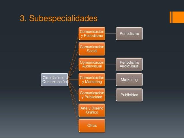 Carreras universitarias diapositivas for Diseno de interiores carrera universitaria