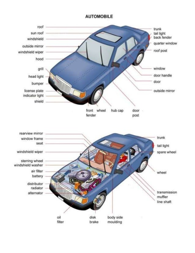 Car Parts In English