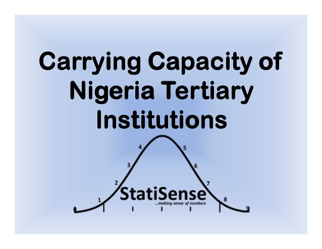 Carrying Capacity ofCarrying Capacity ofCarrying Capacity ofCarrying Capacity ofNigeriaNigeriaNigeriaNigeria TertiaryTerti...