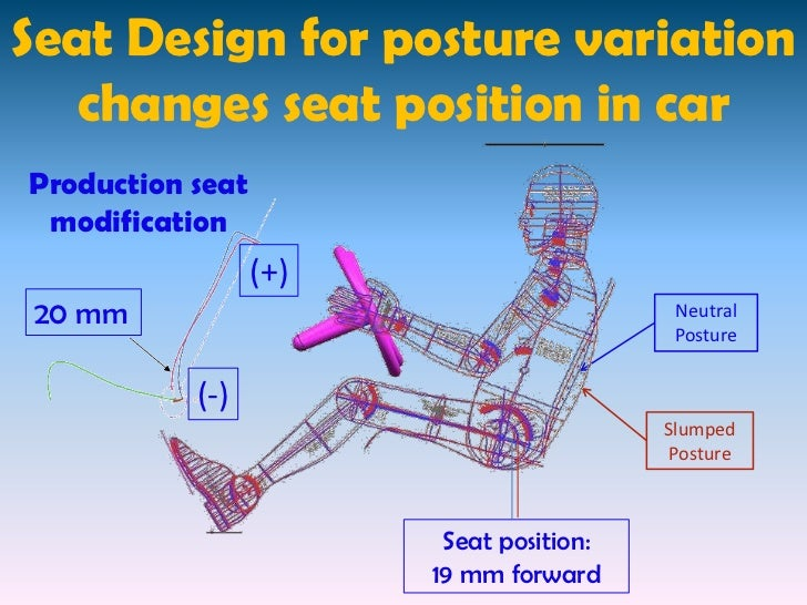 Best Car Seat Position For Driver Car Seat Design For Driver Satisfaction How To Sit Properly