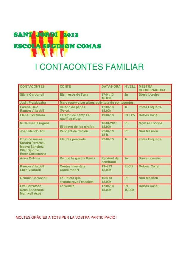SANT JORDI 2013ESCOLA SEGIMON COMAS           I CONTACONTES FAMILIAR  CONTACONTES        CONTE                       DATA/...