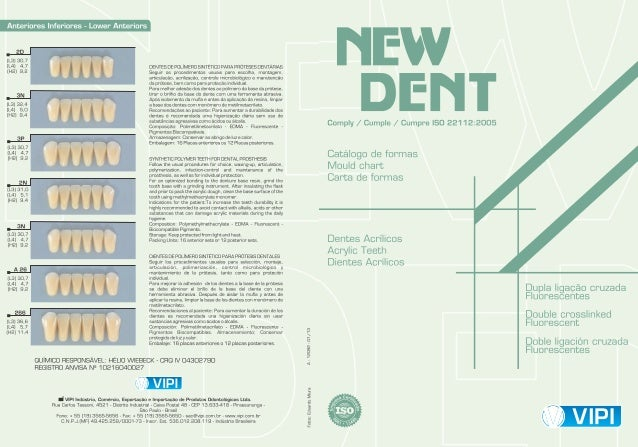 VIPI - Carta Molde New Dent