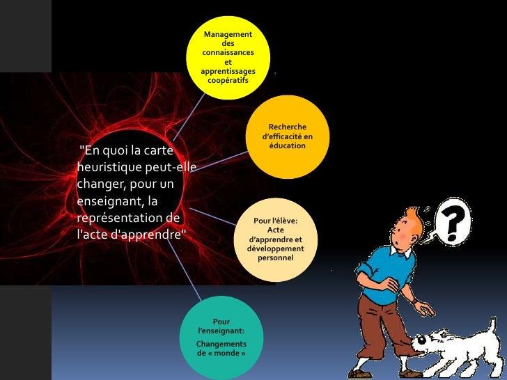 """""""En quoi la carte heuristique peut-elle changer, pour un enseignant, la représentation de l'acte d'apprendre""""<br />"""