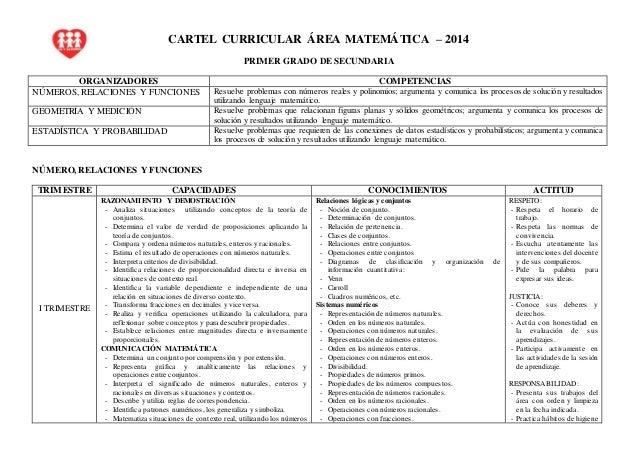 CARTEL CURRICULAR ÁREA MATEMÁTICA – 2014  PRIMER GRADO DE SECUNDARIA  ORGANIZADORES COMPETENCIAS  NÚMEROS, RELACIONES Y FU...