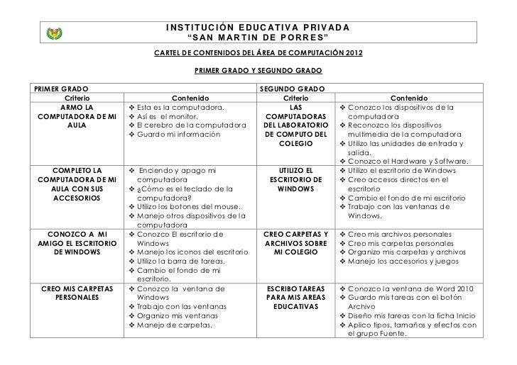 """INSTITUCIÓN EDUCATIV A PRIVAD A                                   """"S AN M ARTIN DE PORRES""""                             CAR..."""