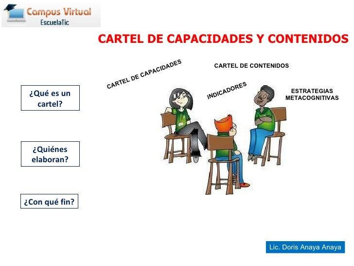 CARTEL DE CAPACIDADES Y CONTENIDOS ¿Qué es un cartel? ¿Quiénes elaboran? ¿Con qué fin? CARTEL DE CAPACIDADES CARTEL DE CON...