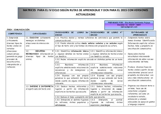 ÁREA: COMUNICACIÓN COMPETENCIA CAPACIDADES INDICADORES DE LOGRO 3er GRADO INDICADORES DE LOGRO 4° GRADO ESTÁNDARES DE APRE...
