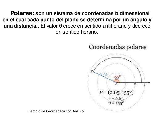 Convertir Coordenadas Wgs84 A Psad 56 seodiving