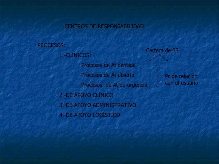 CENTROS DE RESPONSABILIDAD PROCESOS: 1.-CLINICOS: Procesos de At cerrada Procesos de At abierta Procesos  de At de urgenci...