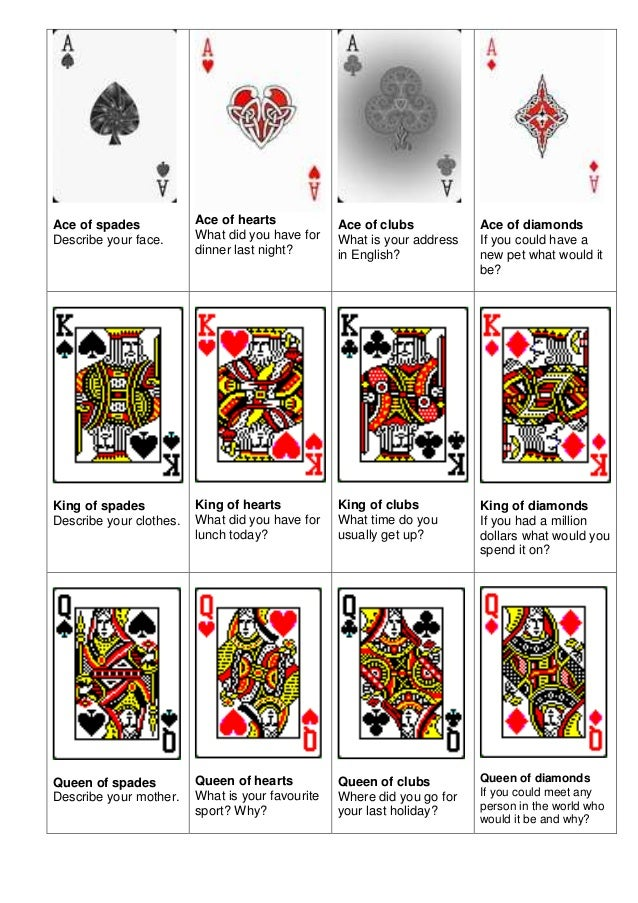 Cartes questions-5-pages-conversations-courantes