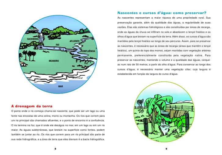 Nascentes e cursos d'água: como preservar?                                                                                ...