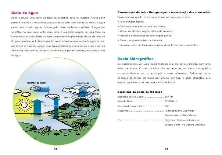 Ciclo da água                                                                      Conservação do solo – Recuperação e man...