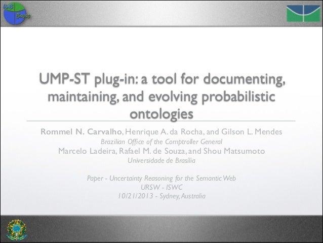 URSW 2013 - UMP-ST plug-in