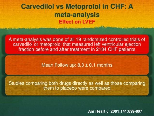 Carvedilol Diabetes Heart Failure