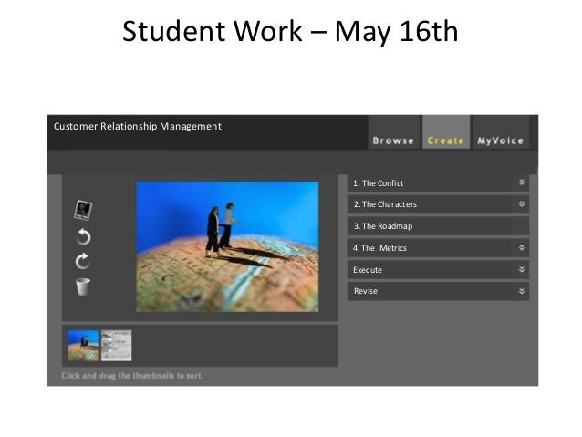 Student Work – May 16thA Plot1. The Confict2. The Characters3. The Roadmap4. The MetricsCustomer Relationship ManagementEx...