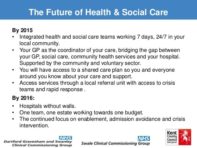Teams in a Health & Social Care Setting?