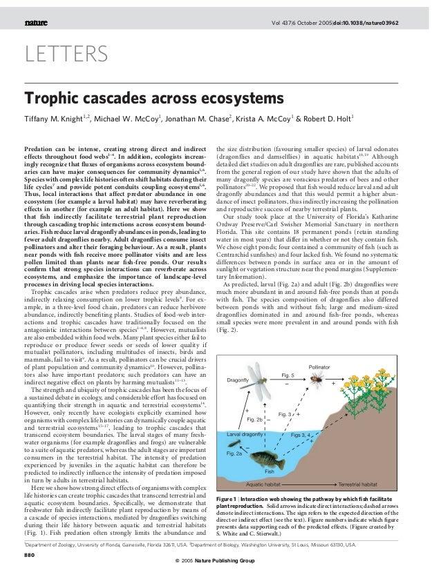 Trophic cascades across ecosystemsTiffany M. Knight1,2, Michael W. McCoy1, Jonathan M. Chase2, Krista A. McCoy1& Robert D....