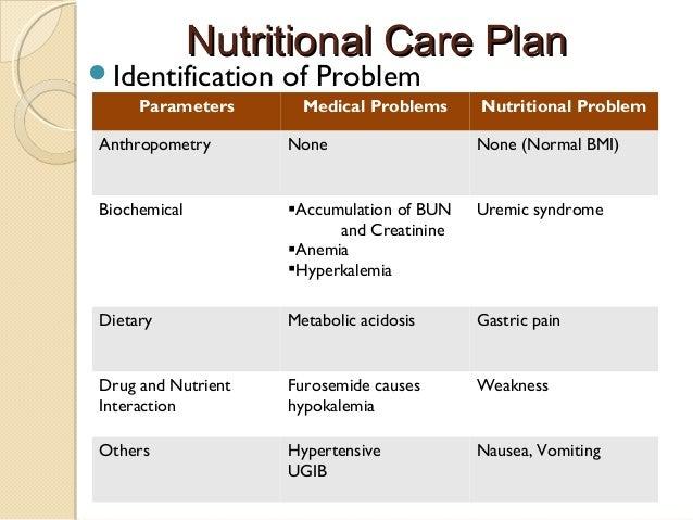 Nutritional Management