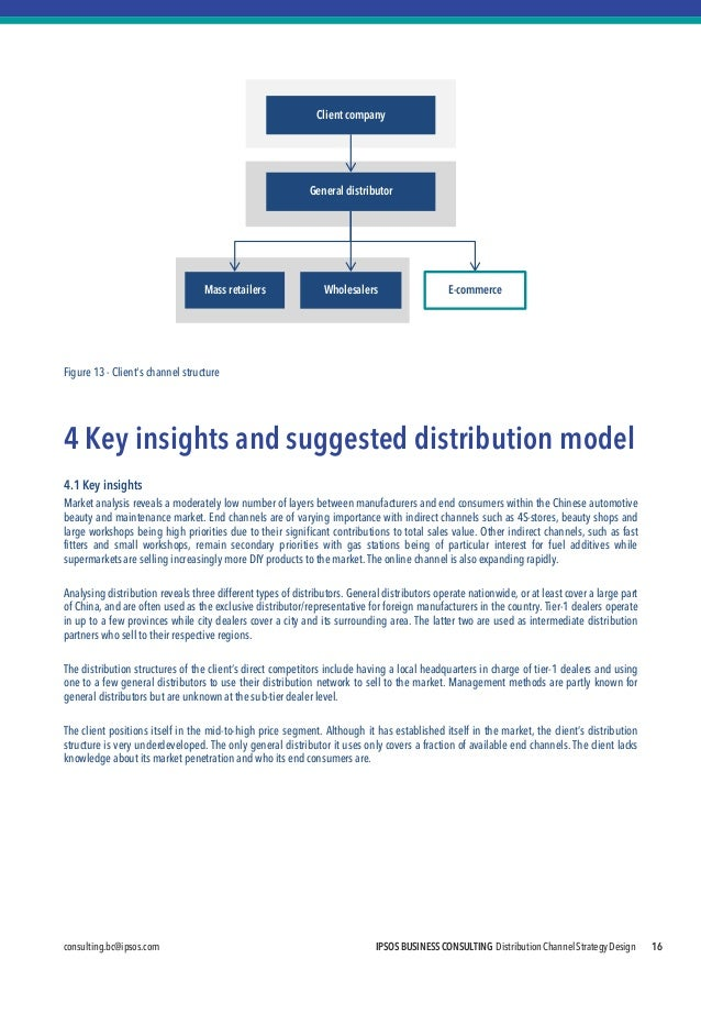 distribution channel design Explain the strategic decisions that manufacturers must make when choosing  distribution channels identify five key attributes of distribution channel design  and.