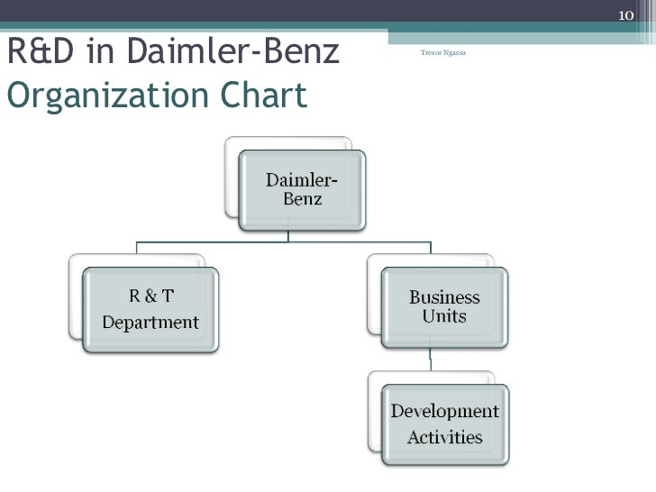 change oriented organizational citizenship behavior in public Organizational citizenship behavior in public and private work is focused on the measurement of degree of change in ocb in a public sector organization and a private sector organization.