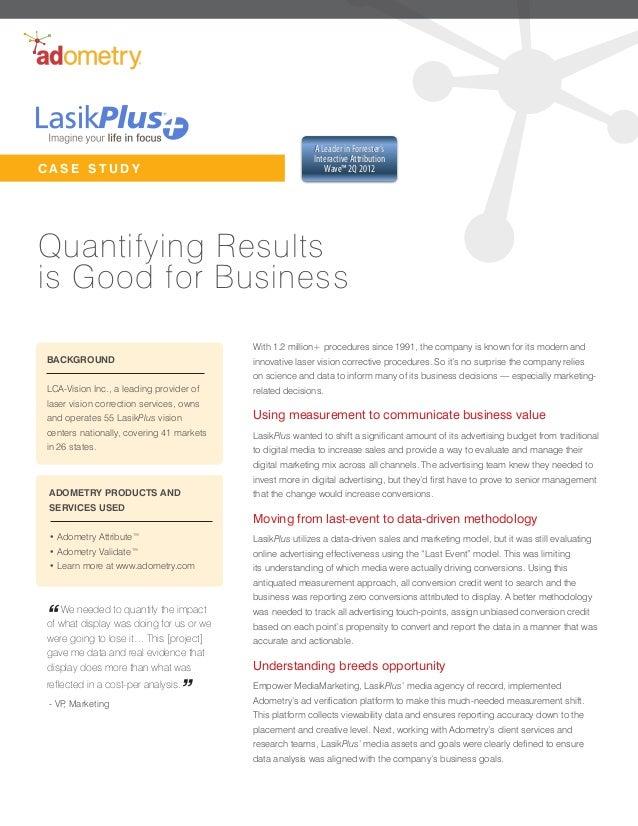 LasikPlus Case Study