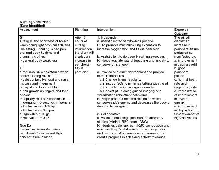 pediatric nursing thesis statement